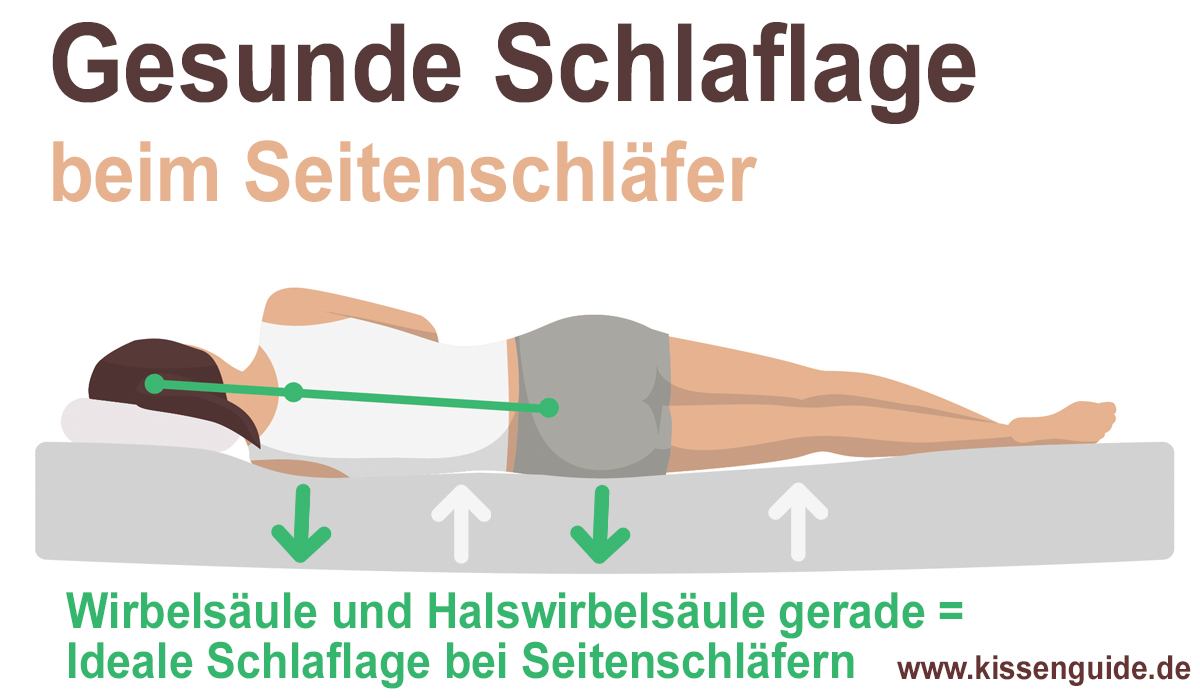 Illustration gesunde Schlaflage